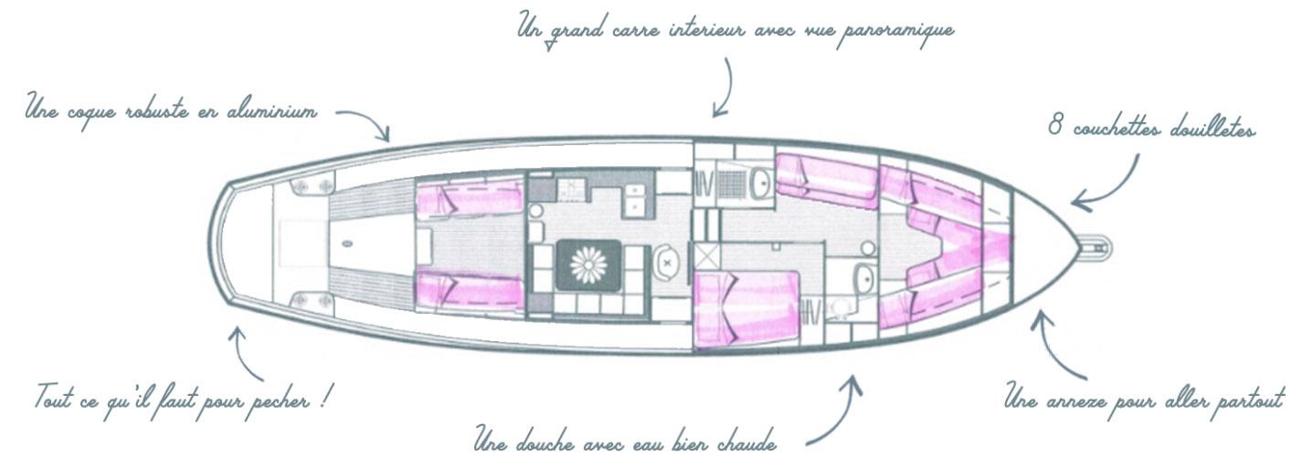 Plan du bateau Qilak